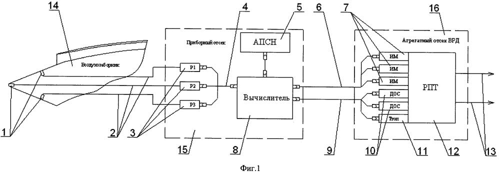 Способ управления авиационным воздушно-реактивным двигателем летательного аппарата