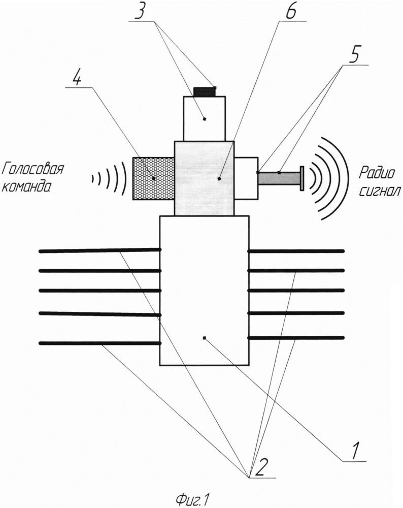 Блокиратор действий роботизированных систем