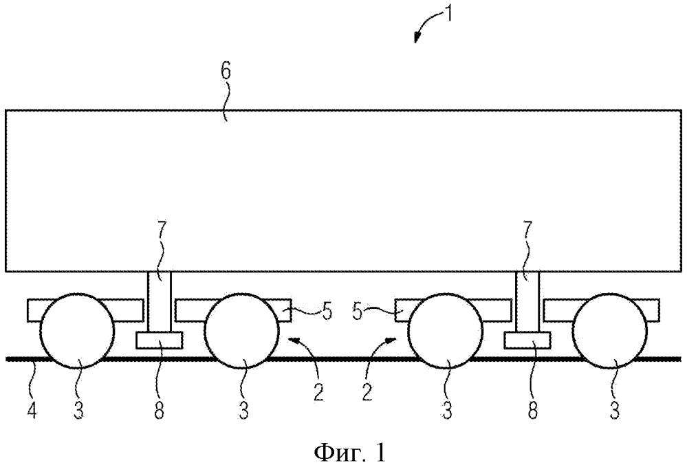 Рельсовое транспортное средство, в частности, локомотив