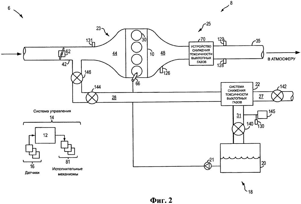 Способ оценки барометрического давления и система управления движительным комплексом транспортного средства