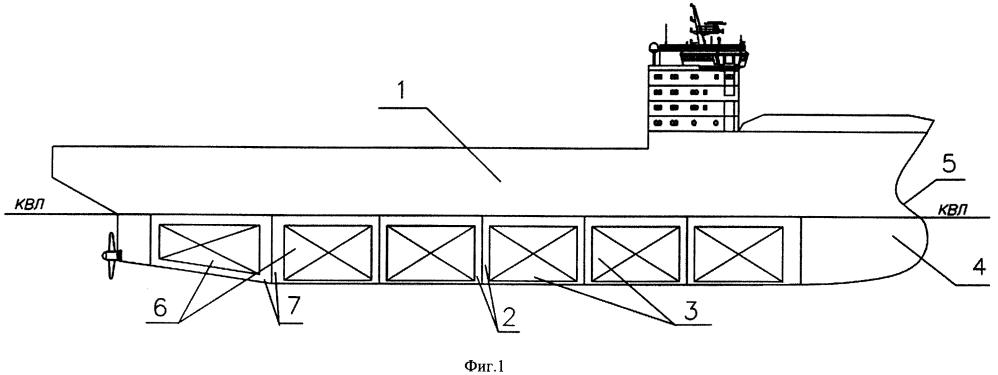 Рыбопромысловое судно ледового плавания