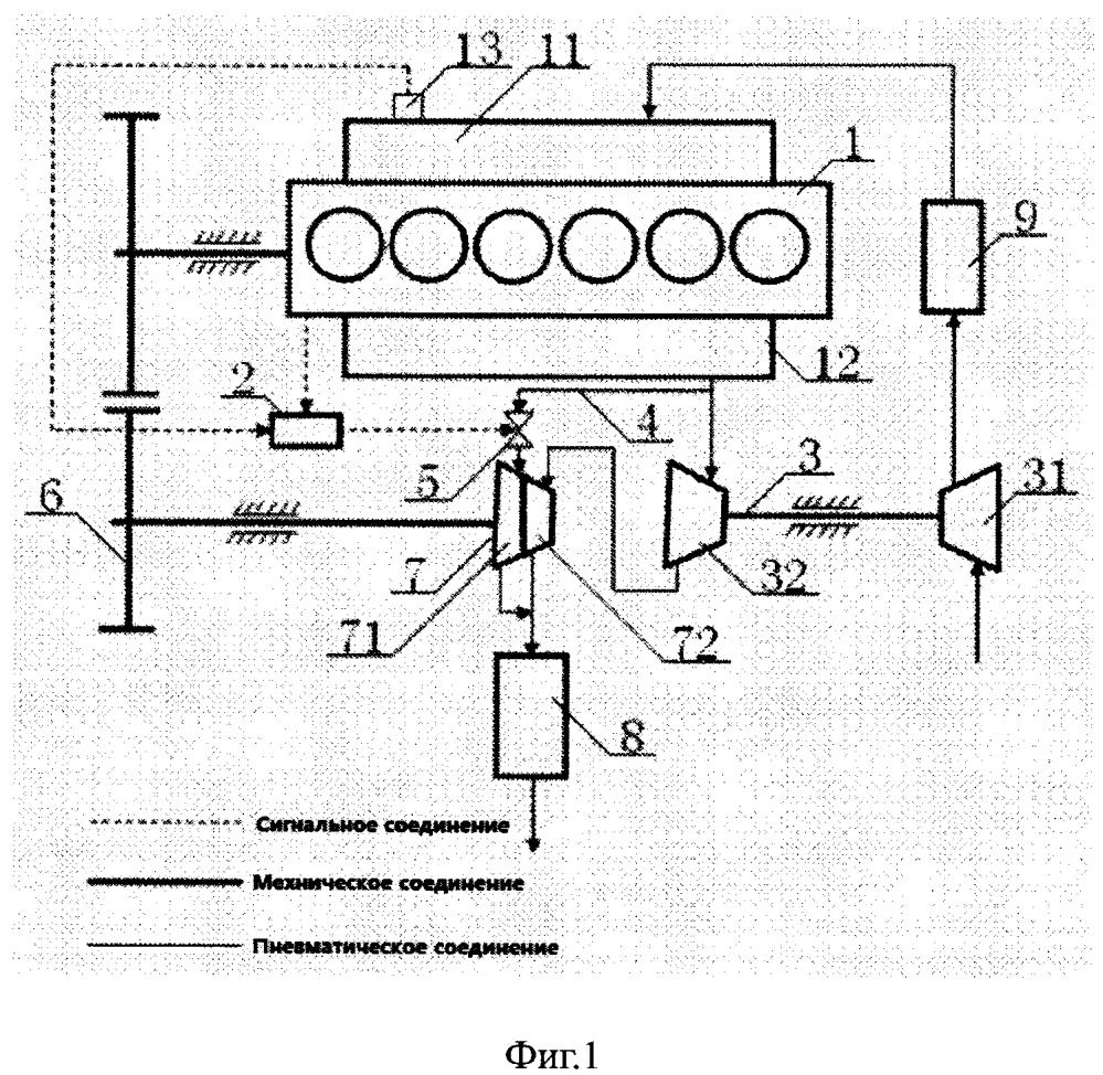 Система двухканальной силовой турбины и способ ее управления