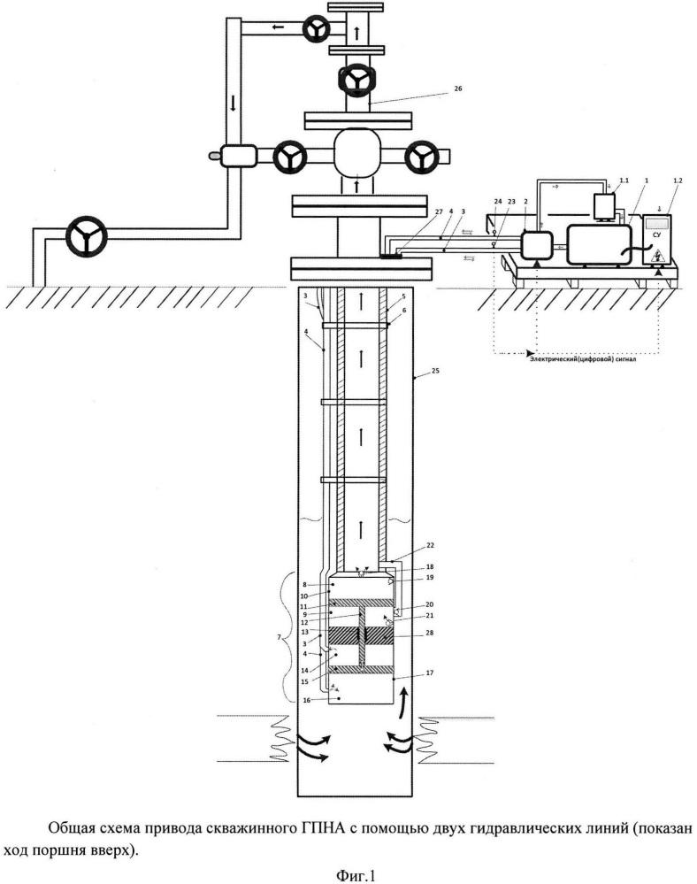 Способ привода и устройство скважинного гидропоршневого насосного агрегата