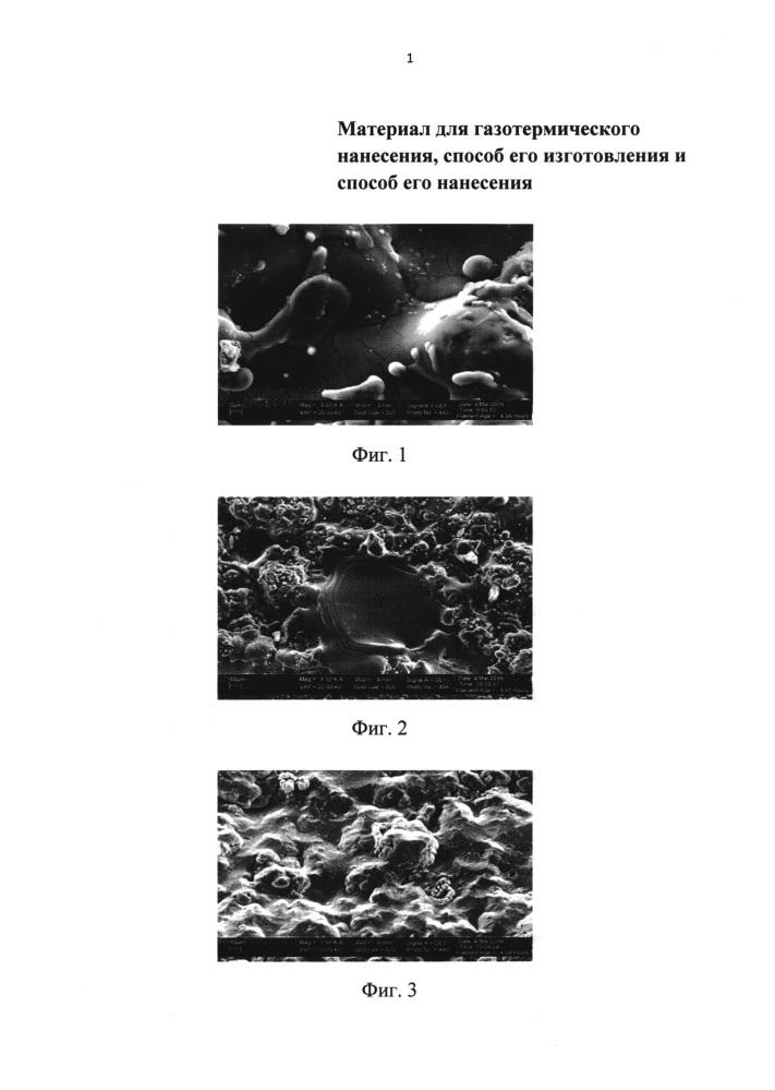 Материал для газотермического нанесения, способ его изготовления и способ его нанесения