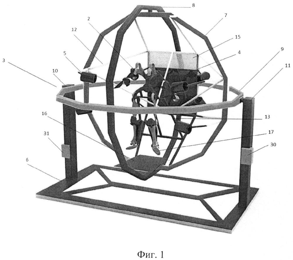 Способ погружения в виртуальную реальность, подвес и экзо-скелет, применяемые для его реализации