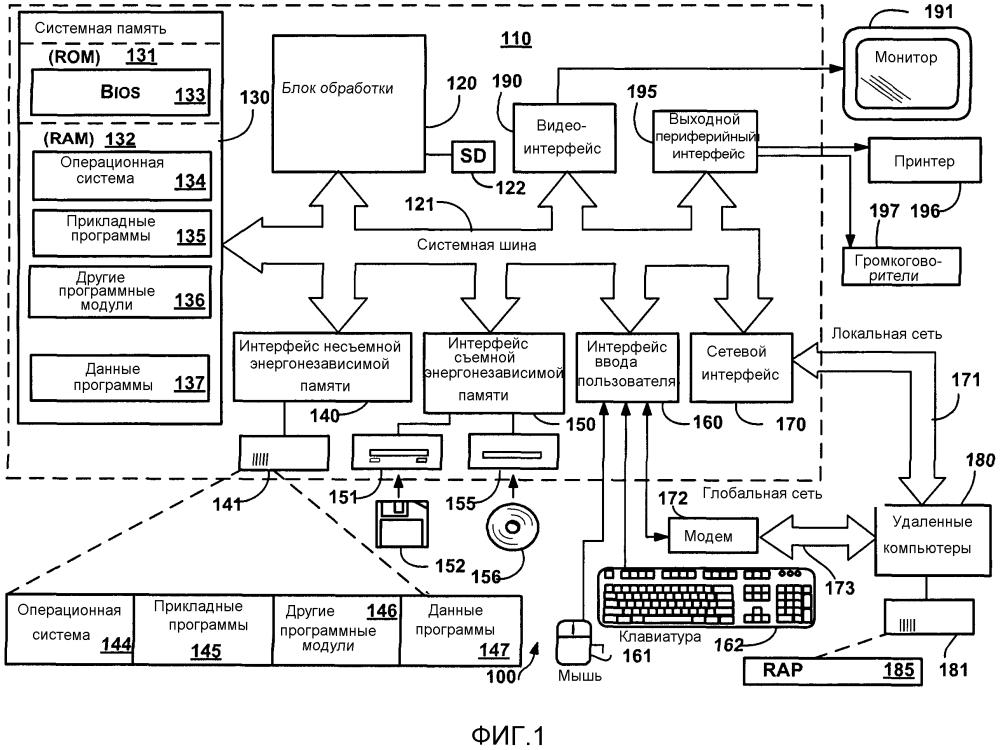 Генерирование и кэширование кода программного обеспечения