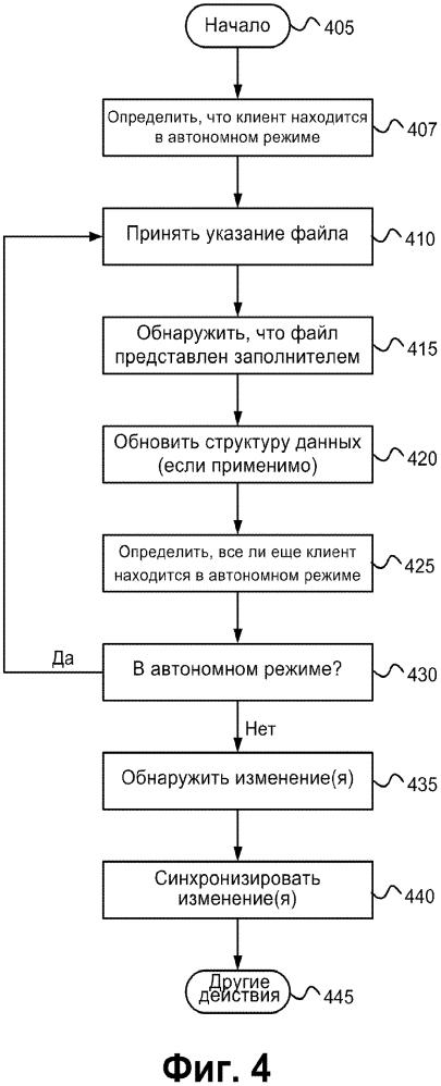 Управление файлами с помощью заполнителей