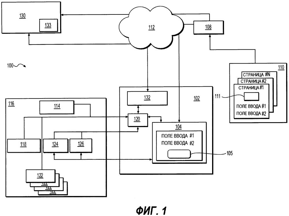 Способ ввода данных в электронное устройство, способ обработки голосового запроса, машиночитаемый носитель (варианты), электронное устройство, сервер и система