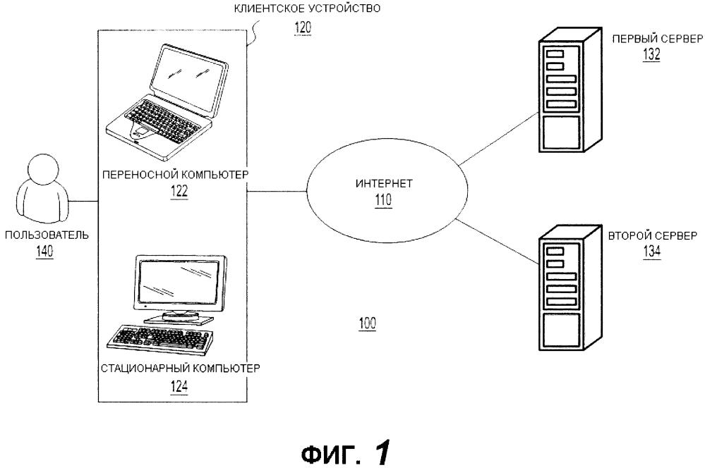 Способ передачи пользователю уведомления о непрочитанном сообщении электронной почты (варианты ) и электронное устройство, используемое в нем