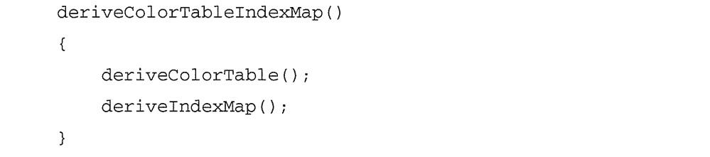 Решение для усовершенствованного кодирования содержимого экрана