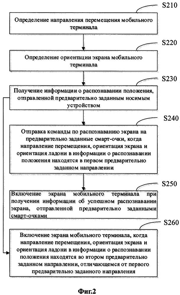 Способ (варианты) и устройство (варианты) для управления экраном, мобильный терминал и смарт-терминал