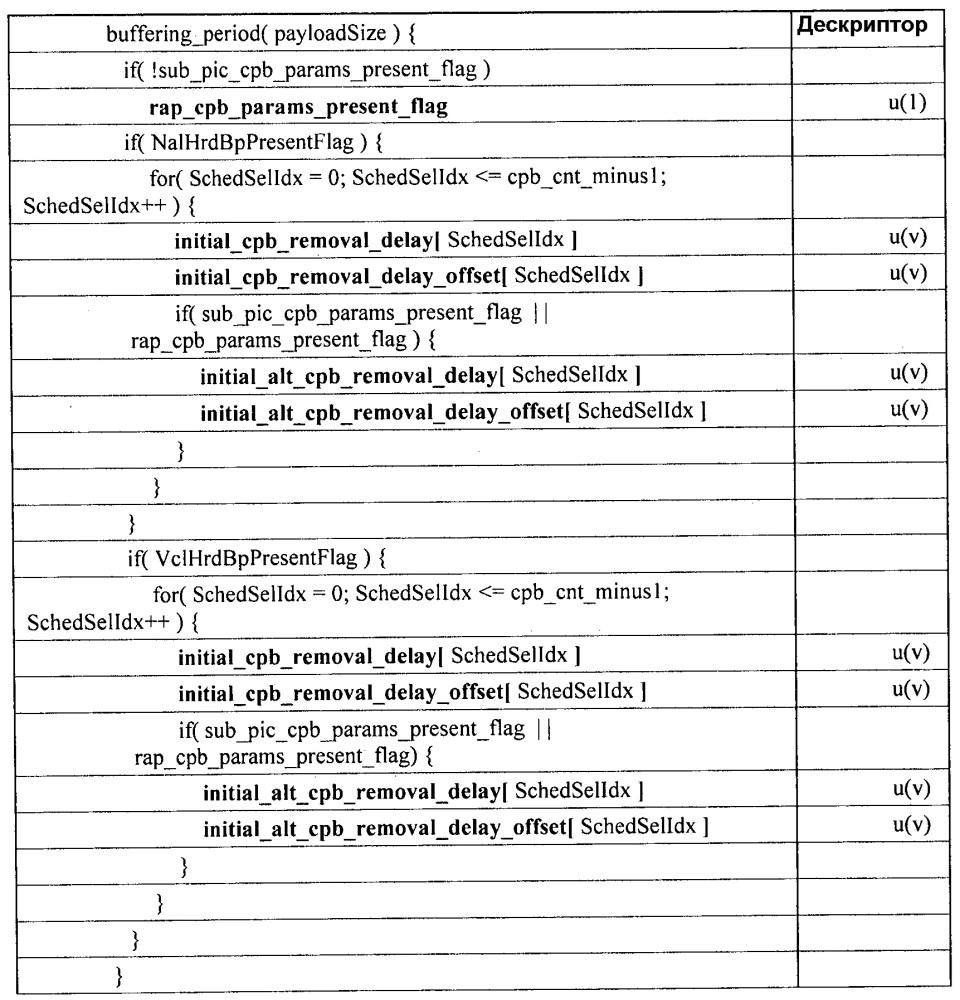 Индикация и активация наборов параметров для кодирования видео
