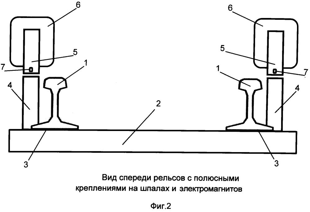 Электромагнитный рельсовый привод с полюсными креплениями