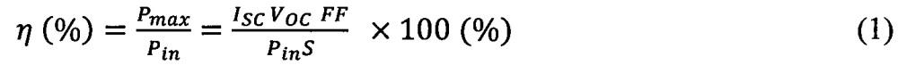 Способ получения мезопористой наноструктурированной пленки металло-оксида методом электростатического напыления