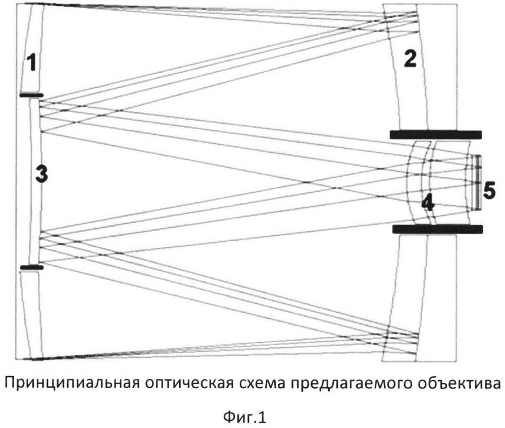 Оптический телескоп дистанционного зондирования земли высокого разрешения для космических аппаратов микро-класса