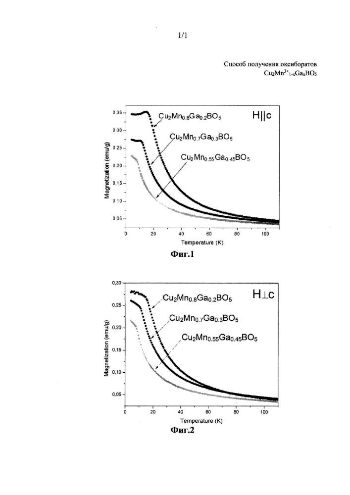 Способ получения оксиборатов cu2mn3+1-xgaxbo5