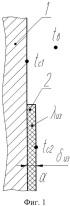 Способ определения коэффициента теплопроводности жидкой тепловой изоляции при нестационарном тепловом режиме