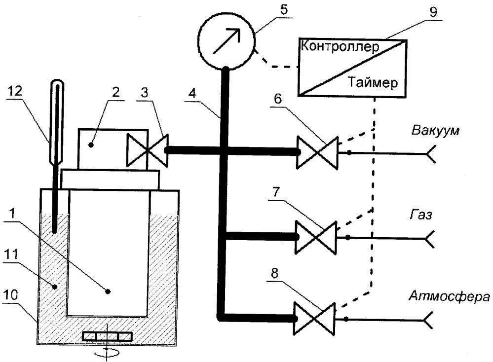 Способ определения удельной объемной теплоты сгорания природного горючего газа в бомбовом калориметре и устройство для заполнения калориметрической бомбы горючим газом