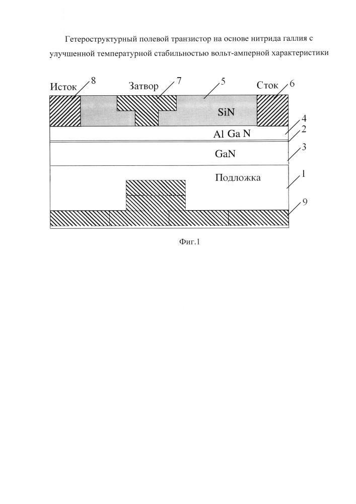 Гетероструктурный полевой транзистор на основе нитрида галлия с улучшенной температурной стабильностью вольт-амперной характеристики