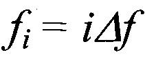 Способ определения координат источника радиоизлучения