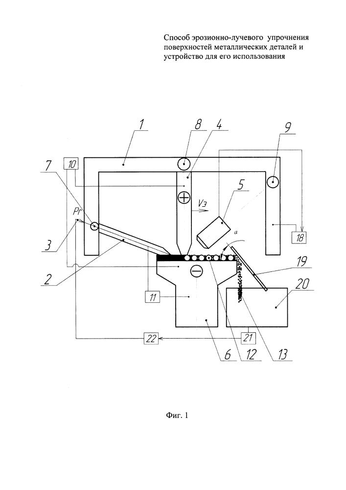 Способ эрозионно-лучевого упрочнения поверхностей металлических деталей и устройство для его использования