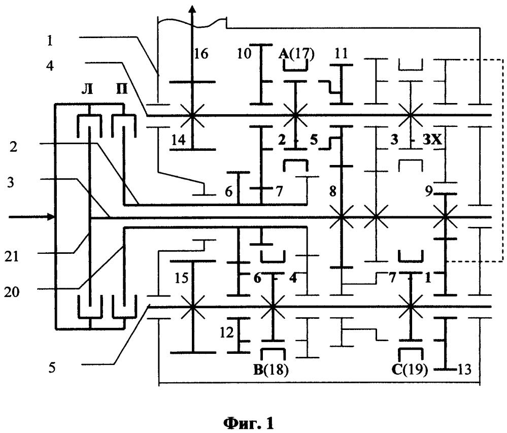 Способ получения вариантов конструкции коробки передач с двумя сцеплениями