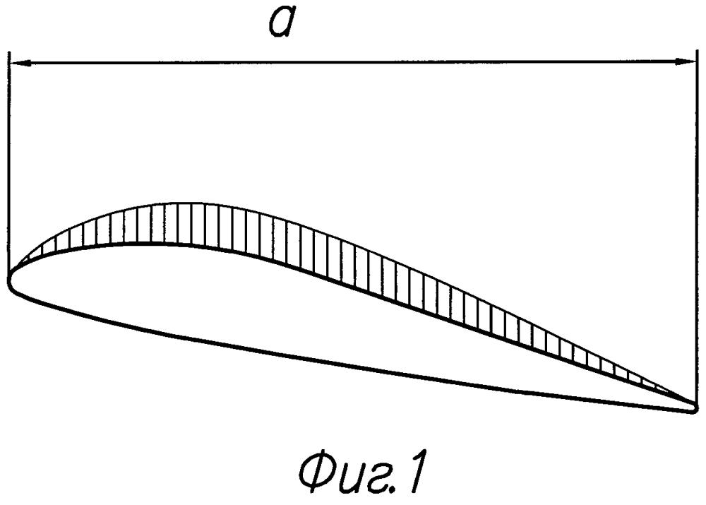 Крыло с аэродинамической шторой