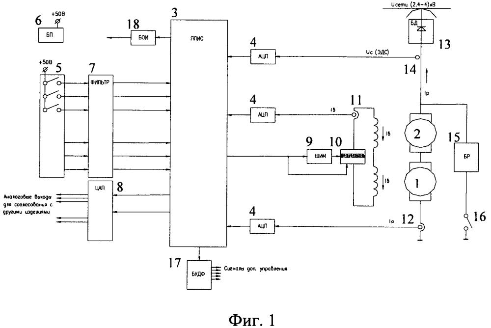 Система торможения автоматическая рекуперативно-реостатная