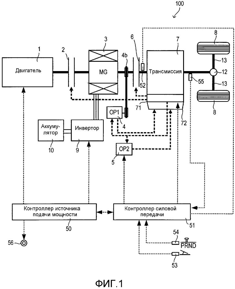 Устройство выдачи предупреждений о температуре и способ выдачи предупреждений о температуре фрикционного элемента