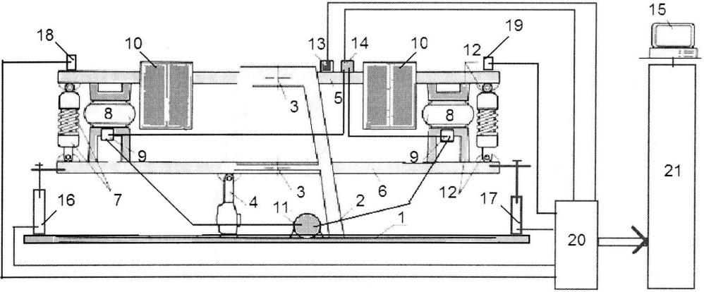Стенд для испытания элементов подвески автотранспортных средств