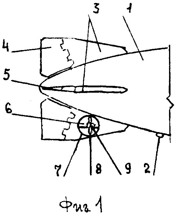 Корма дирижабля