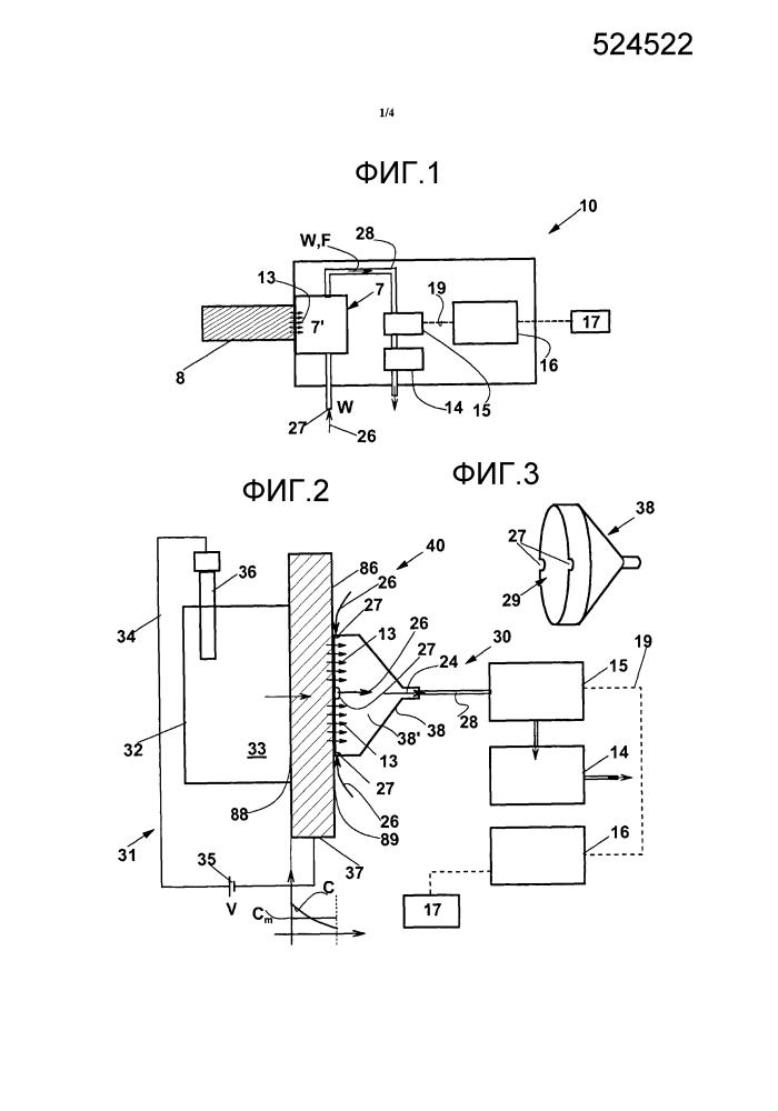 Устройство и способ для измерения проникновения водорода