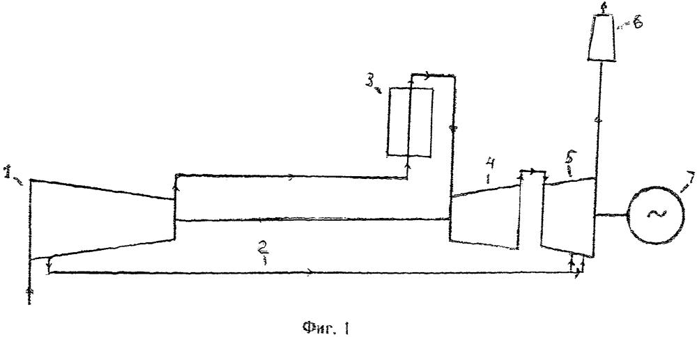 Атомная турбовоздушная установка с перебросом части циклового воздуха от компрессора к последним ступеням турбины