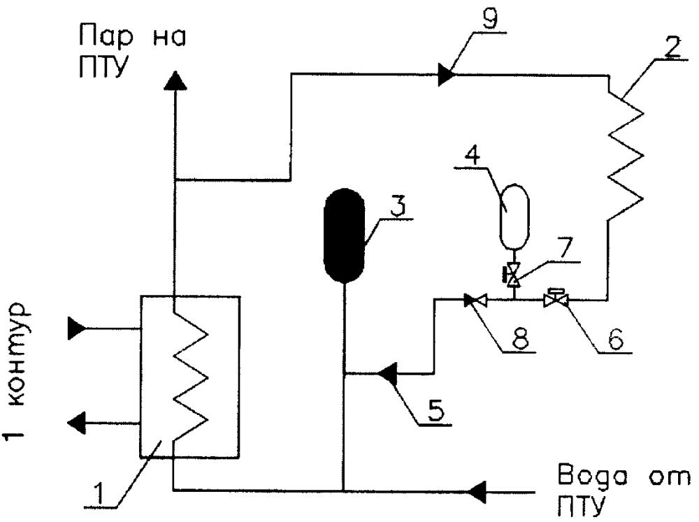 Система аварийного отвода тепла