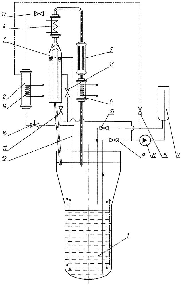 Реакторная установка для производства изотопной продукции