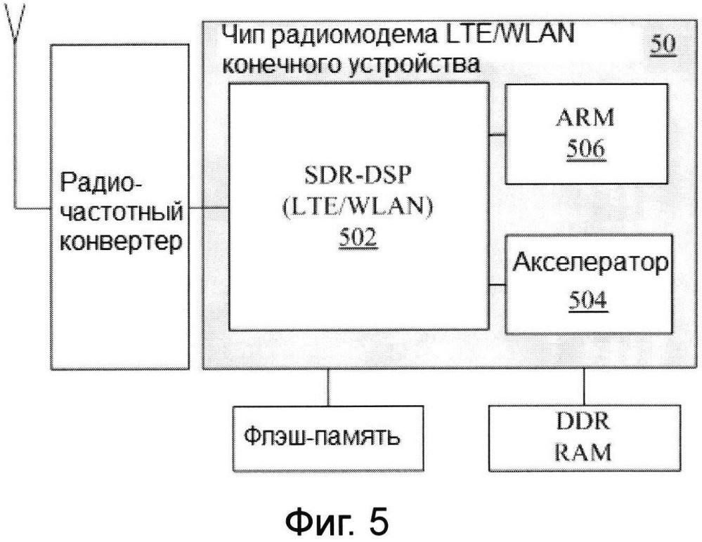 Способ, система и многорежимное конечное устройство для обмена данными