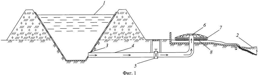 Водовыпуск-водоспуск из канала в элементы гидрографической сети