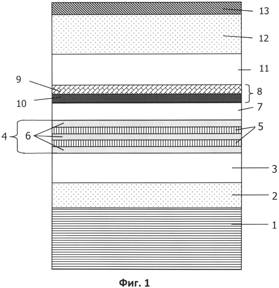 Гетероструктура мощного полупроводникового лазера спектрального диапазона 1400-1600 нм