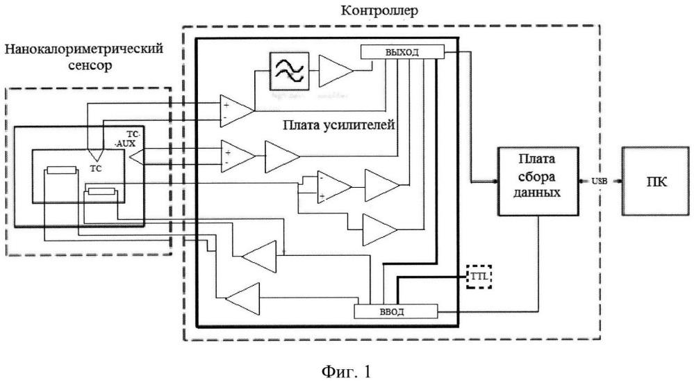 Держатель нанокалориметрического сенсора для измерения теплофизических параметров образца и/или структуры и свойств его поверхности