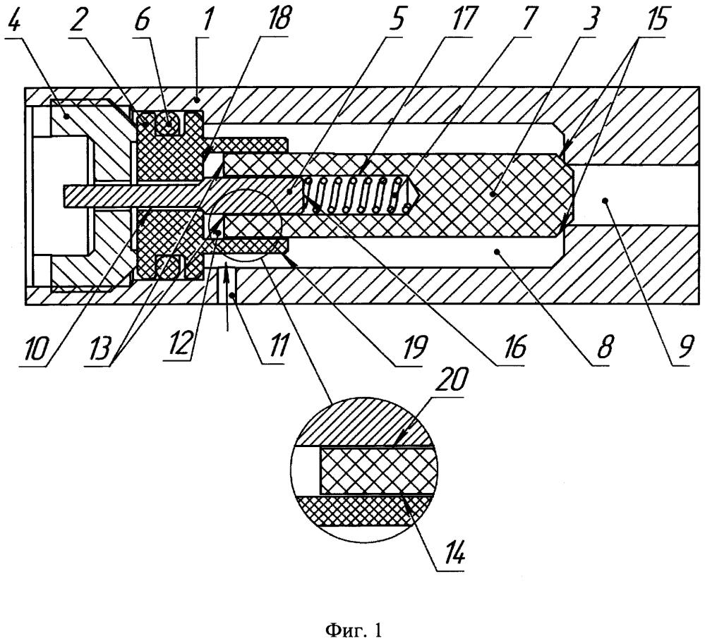 Способ и клапанный механизм кратковременной подачи газа высокого давления