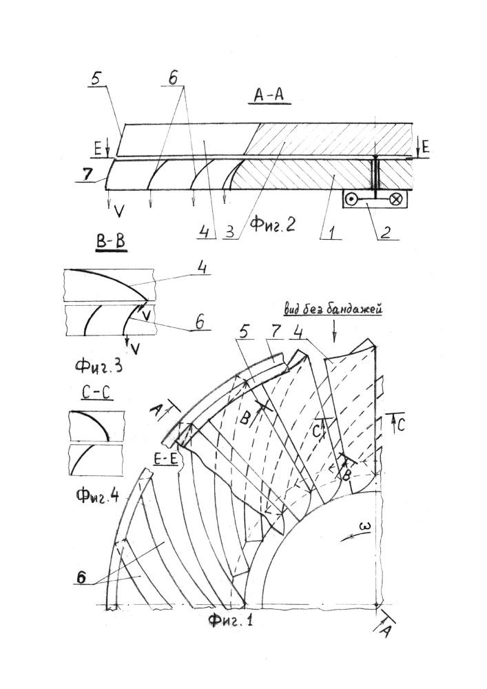 Центробежно-осевой вентилятор шэрдор