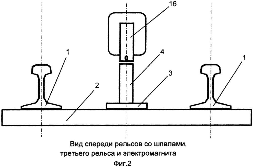 Электромагнитный рельсовый привод с третьим рельсом