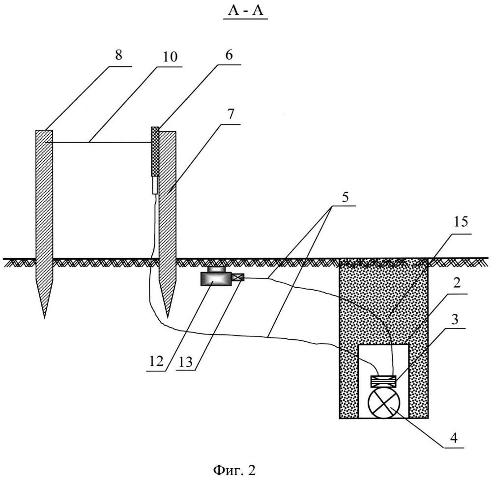 Оборудование для образования противотанкового рва