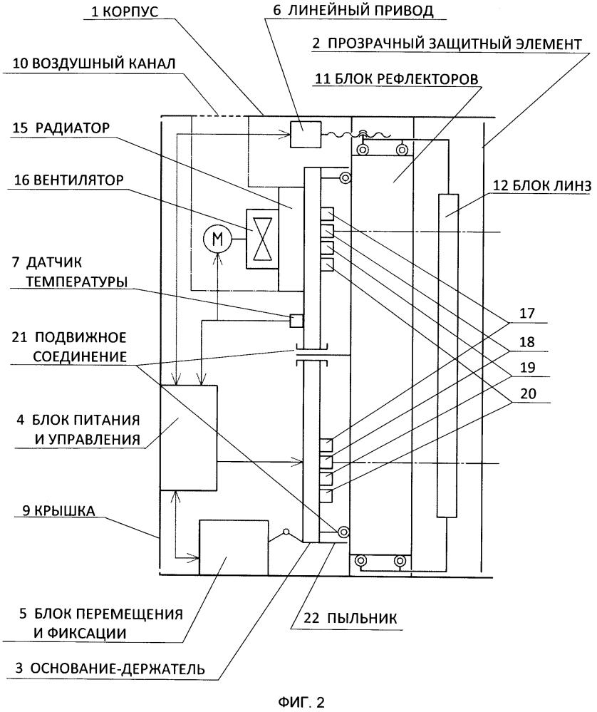 Комбинированный светодиодный прожектор
