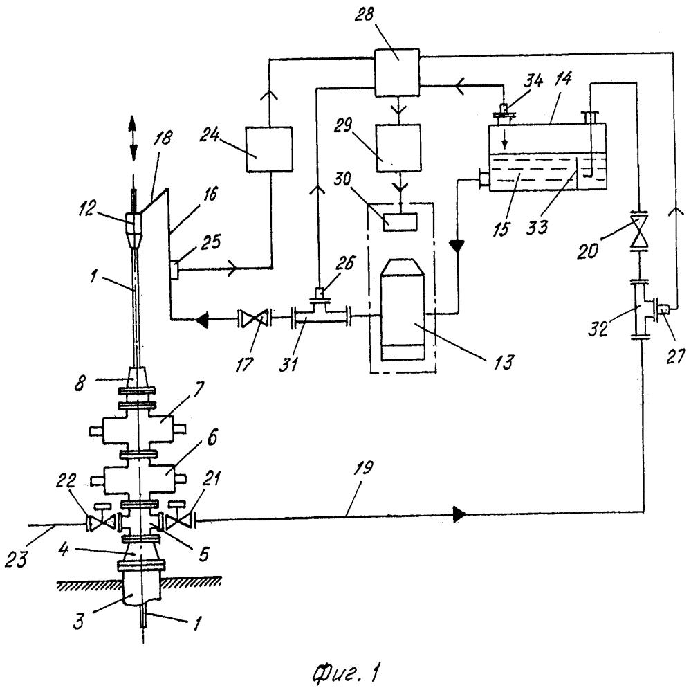 Технологический комплекс для стимуляции нефтеотдачи пластов скважин