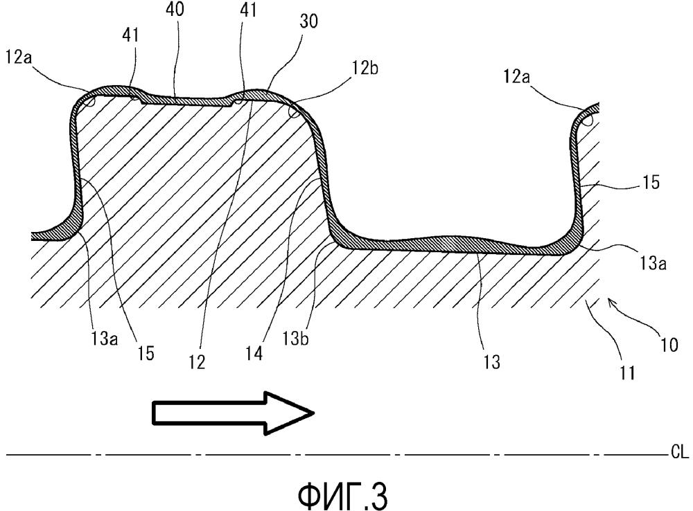 Резьбовое соединение для стальных труб