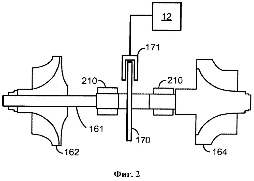 Способ управления двигателем и система двигателя