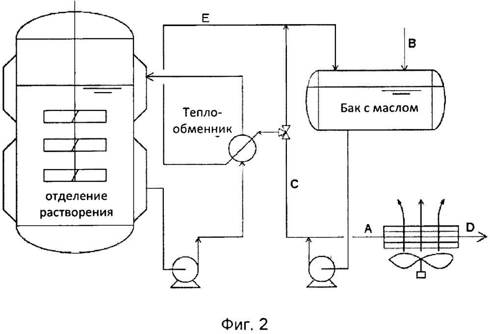 Система регенерации энергии, способ и полимеризационная установка, содержащая такую систему регенерации