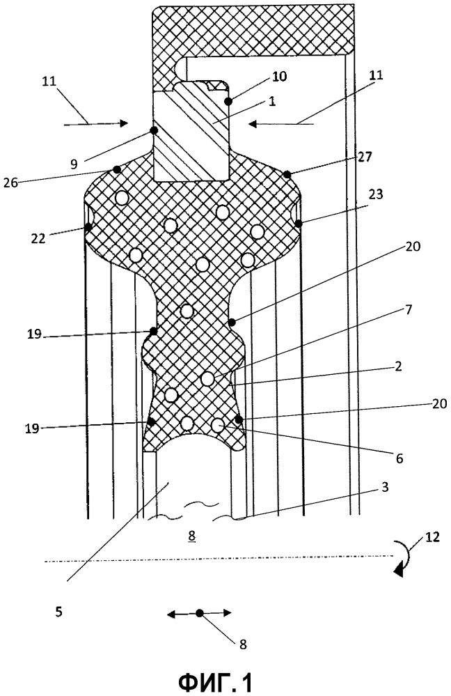 Фланцевое уплотнение и уплотнительная система, включающая фланцевое уплотнение