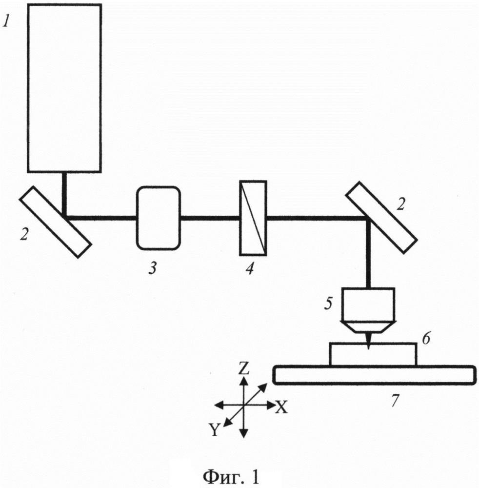 Способ получения одномодового волновода
